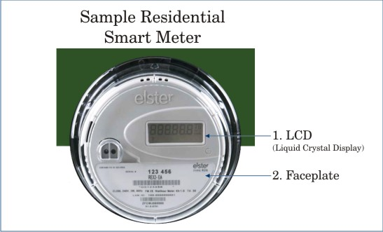 Residential Smart Meter Sample